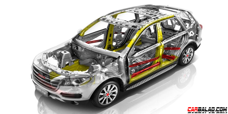 Haval H8 Safety