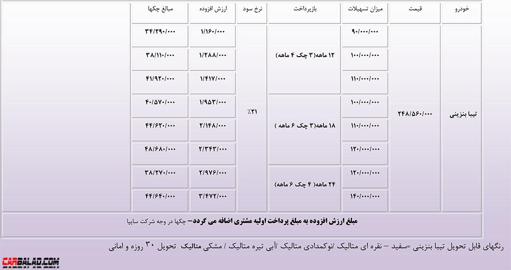 Saipa_Azar_Carbalad_2